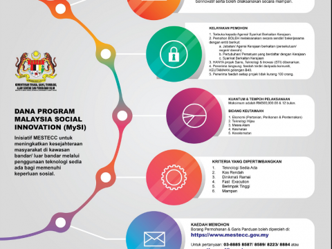 DEADLINE: 22 MAY 2019, Malaysia Social Innovation (MySI) 2019 Program Grant (5 Million RM Available!)