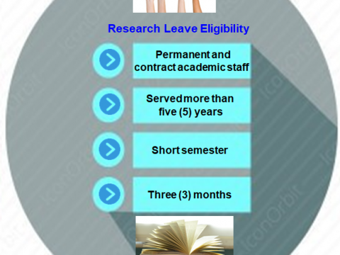 RESEARCH LEAVE ELIGIBILITY