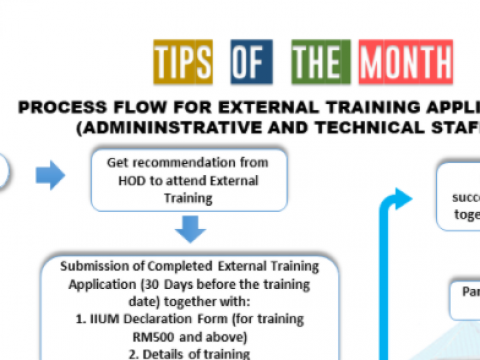 TIPS OF THE MONTH: EXTERNAL TRAINING APPLICATION (ADMINISTRATIVE & TECHNICAL STAFF)