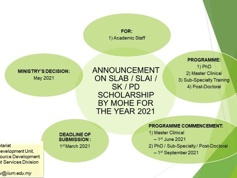 SLAB / SLAI / SK / PD SCHOLARSHIP BY MOHE FOR THE YEAR 2021
