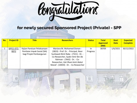 Congratulations for newly secured Sponsored Project (Private) - SPP