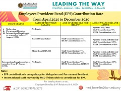 Employees Provident Fund (EPF) Contribution Rate from April - December 2020