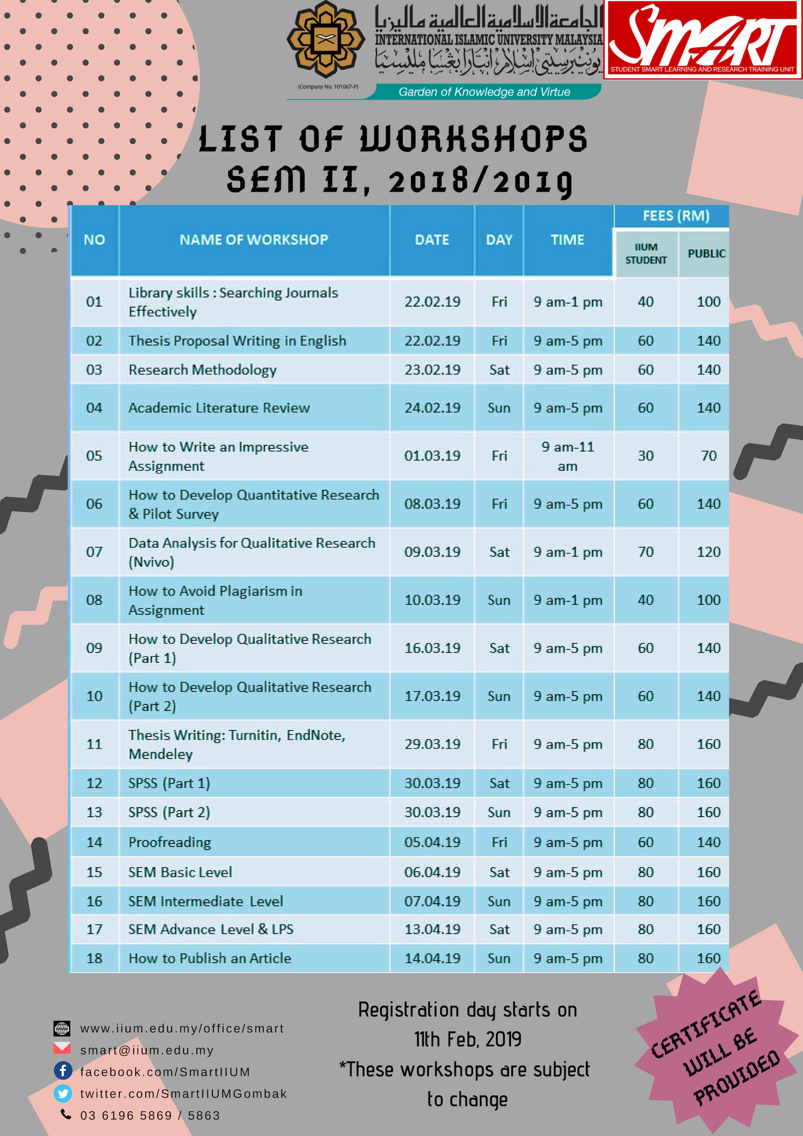 LIST OF WORKSHOPS, SEM 2, 2018/2019