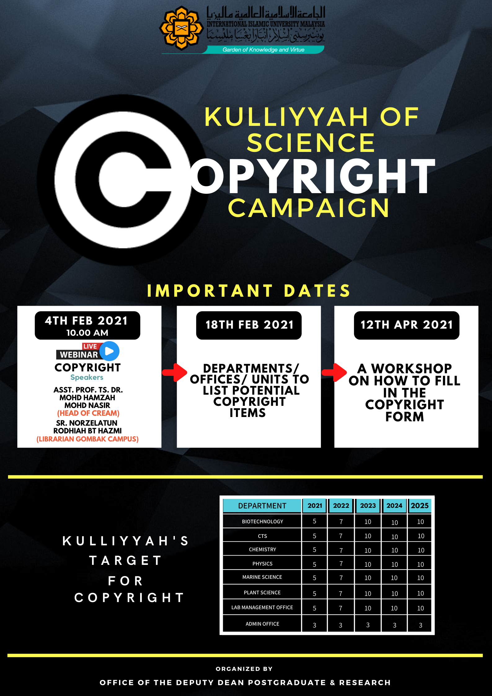 Copyright Campaign