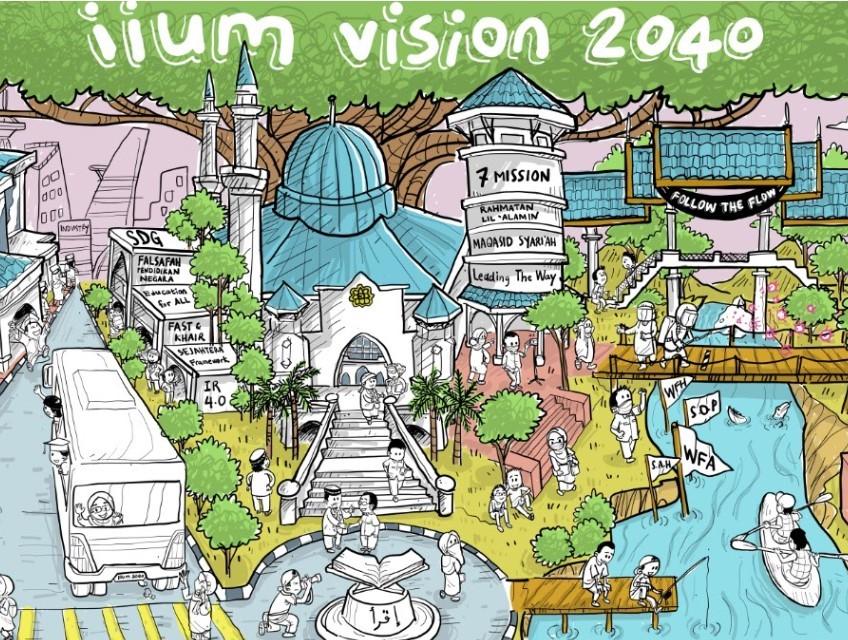 IIUM Vision 2040