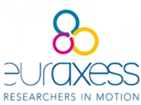 EURAXESS ASEAN - Research Funding and Career Opportunities