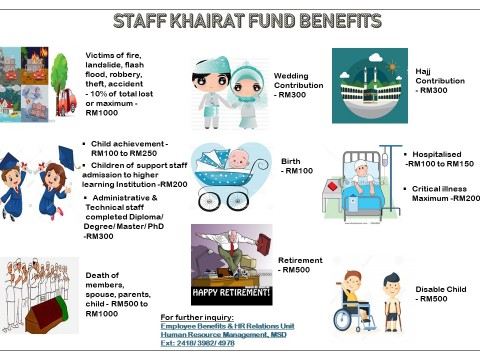 TIPS OF THE MONTH - STAFF KHAIRAT FUND BENEFITS