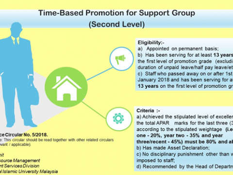 TIME-BASED PROMOTION FOR SUPPORT GROUP (SECOND LEVEL)