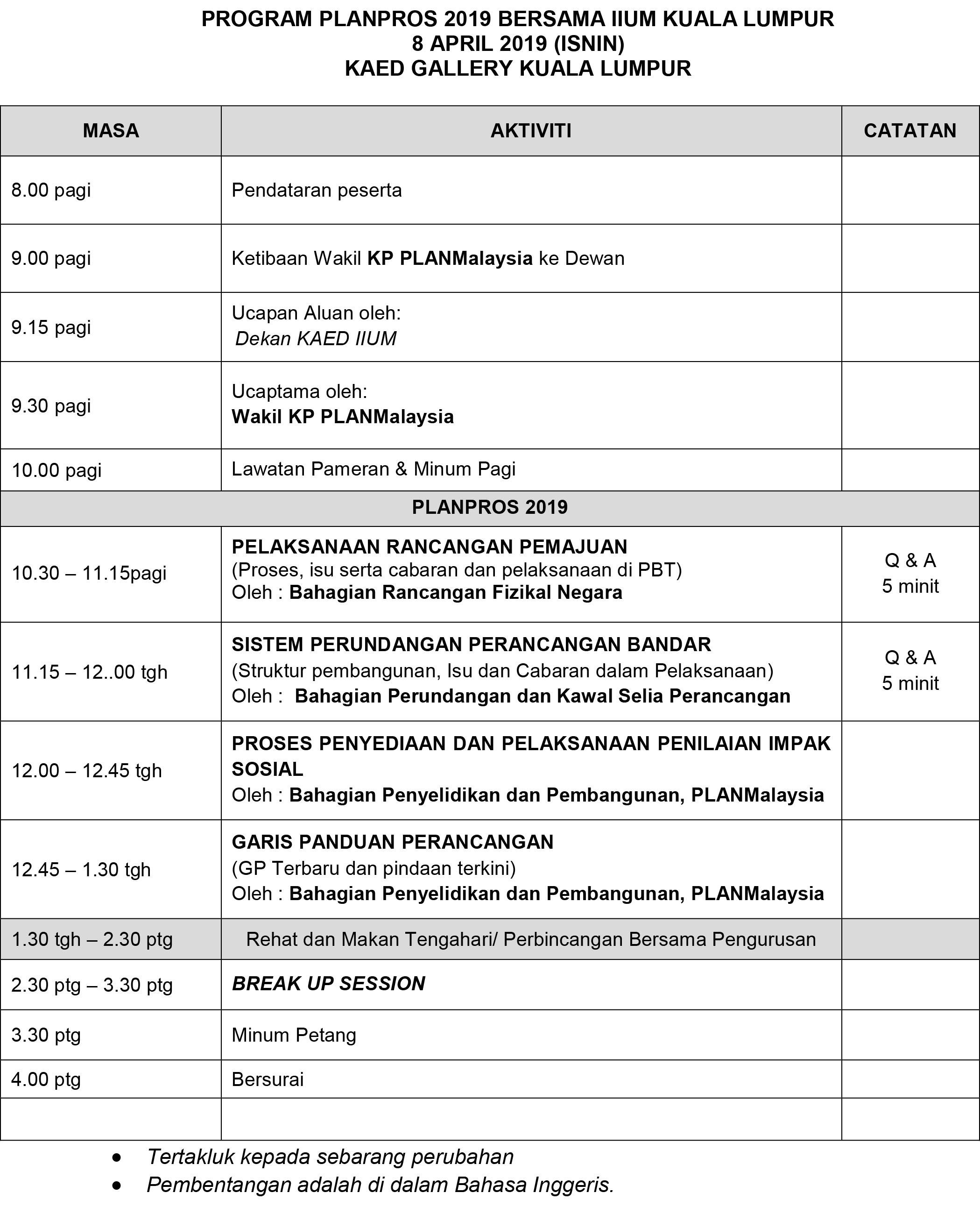 PLANPROS 2019 - Tentative Programme